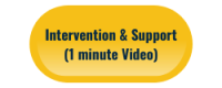 Intervention and Support Button